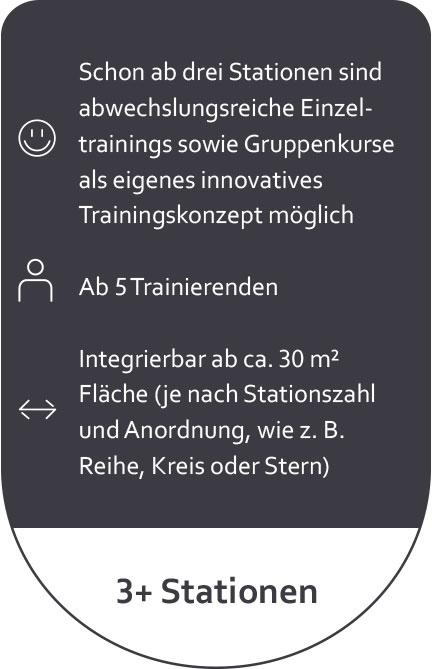 Training mit Pixformance